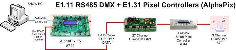 E1.11-DMX-with-E1.31-DMX-AlphaPix-Contro