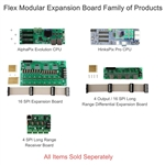 PRE-SALE:  AlphaPix (tm) Flex Controller - E1.31 to Modular Lighting Controller System (Ships March to July)